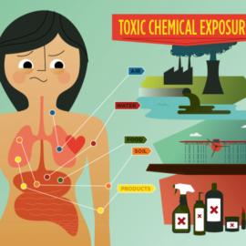 Studies Link Aluminum in Deodorants to Breast Cancer